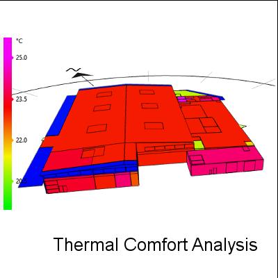 Thermal-Comforts