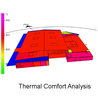 Thermal-Comforts